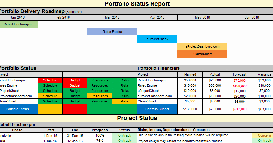 Program Management Status Report Template Awesome Multiple Project Status Report Template Excel Free Download