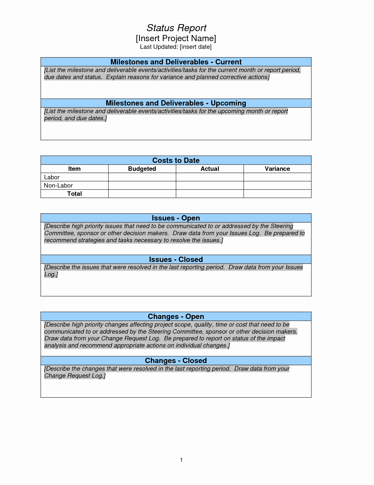 Program Management Status Report Template Beautiful Weekly Project Status Report Sample Google Search