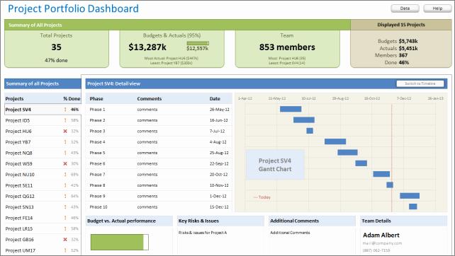 Program Management Status Report Template Best Of Excel Project & Portfolio Management Templates Download