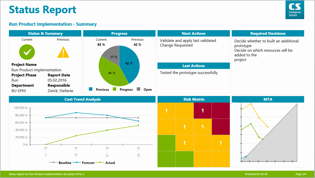 Program Management Status Report Template Fresh You're Looking for A Ms Project Reporting tool