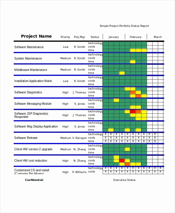 Program Management Status Report Template Lovely 19 Printable Project Status Report Templates Google Docs