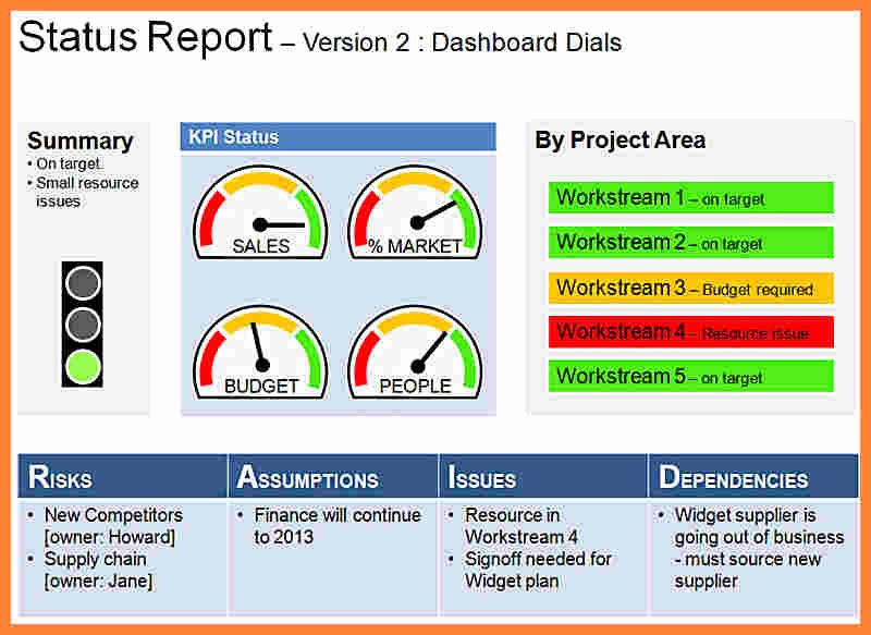 Program Management Status Report Template Unique 5 Program Management Status Report Template