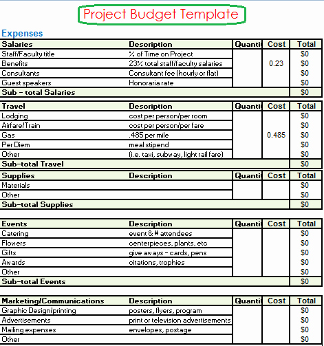 Project Budget Template Excel Free Awesome 11 Project Bud Templates