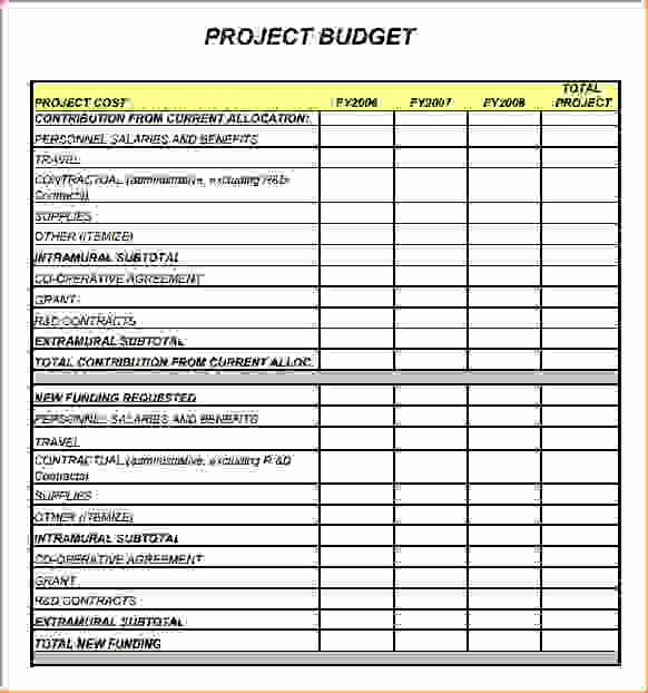 Project Budget Template Excel Free Awesome Project Bud Template Procedure Template Sample