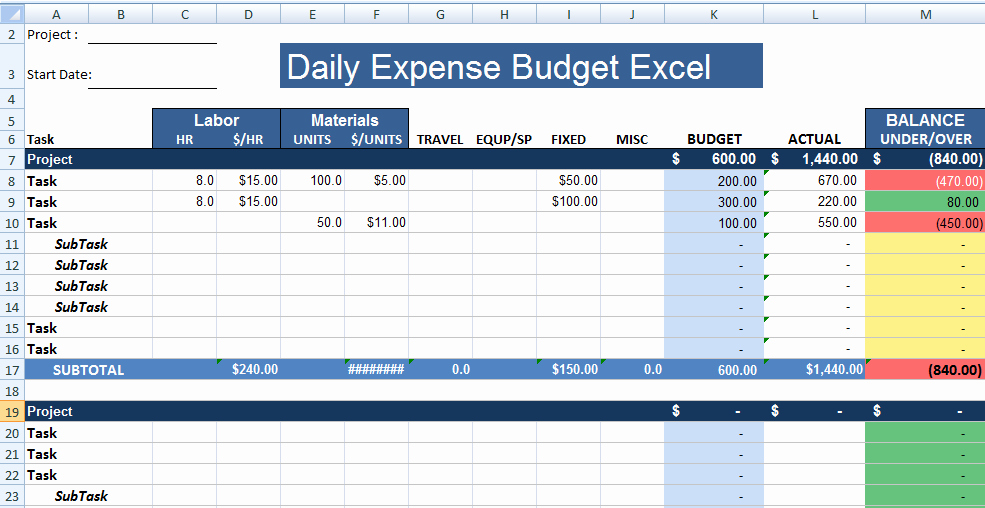 Project Budget Template Excel Free Beautiful Daily Expense Bud Excel Templates Xls