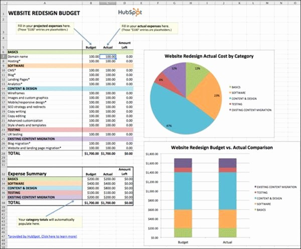 Project Budget Template Excel Free Elegant 10 top Tips for Creating An Excel Bud or Excel Bud