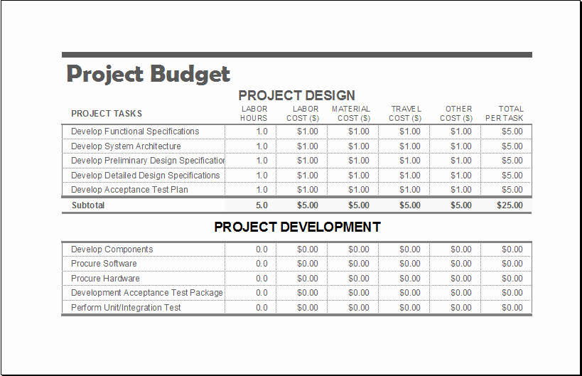 Project Budget Template Excel Free Elegant Project Bud Template for Ms Excel