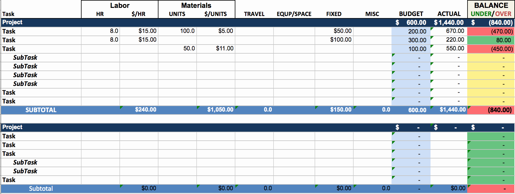 Project Budget Template Excel Free Fresh Free Excel Project Management Templates