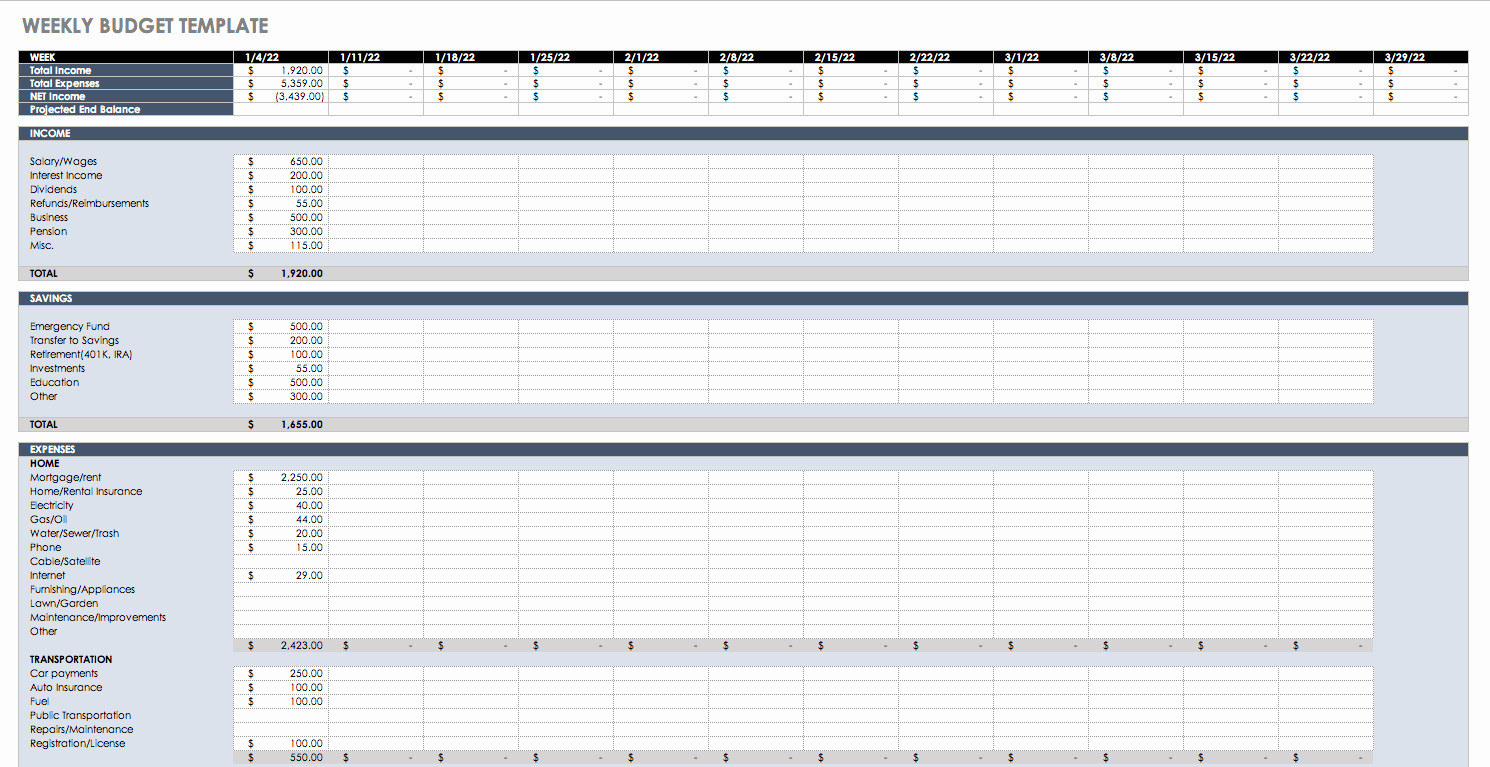 Project Budget Template Excel Free Inspirational Free Bud Templates In Excel for Any Use