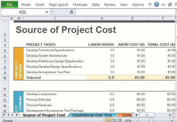 Project Budget Template Excel Free Lovely Best Project Management Templates for Excel