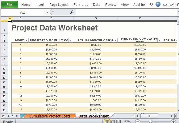 Project Budget Template Excel Free Unique Free Project Bud Template for Excel 2013