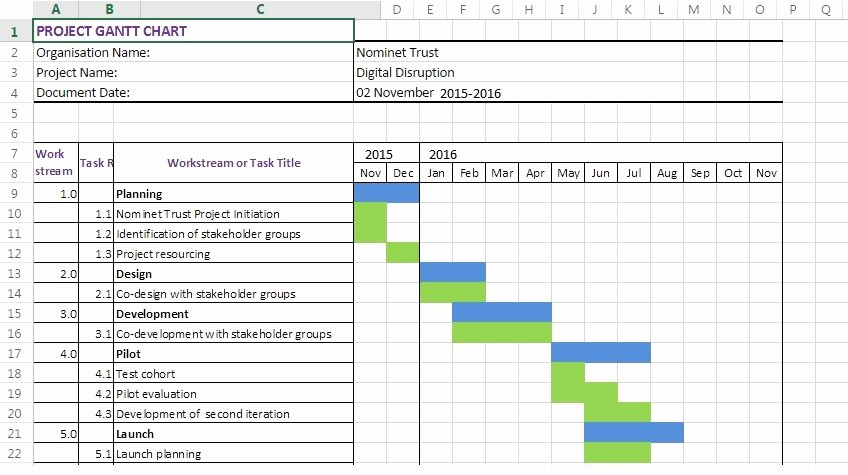 Project Management Charts In Excel Best Of Free Excel Gantt Chart Template 2007 Xls – Microsoft Chart