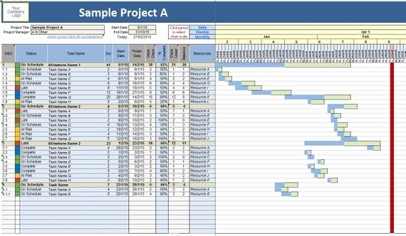 Project Management Charts In Excel Elegant Project Planner Work Task Time Manager Gantt by