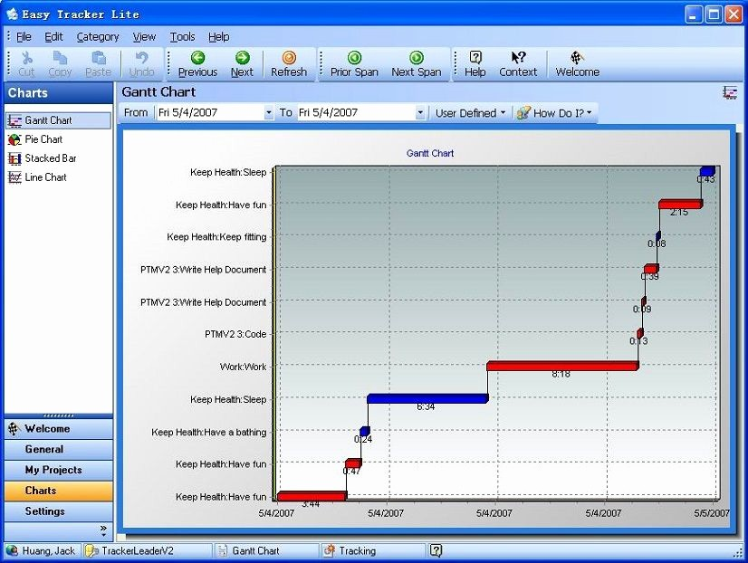 Project Management Charts In Excel Inspirational Using Gantt Chart Excel Templates with Project Management