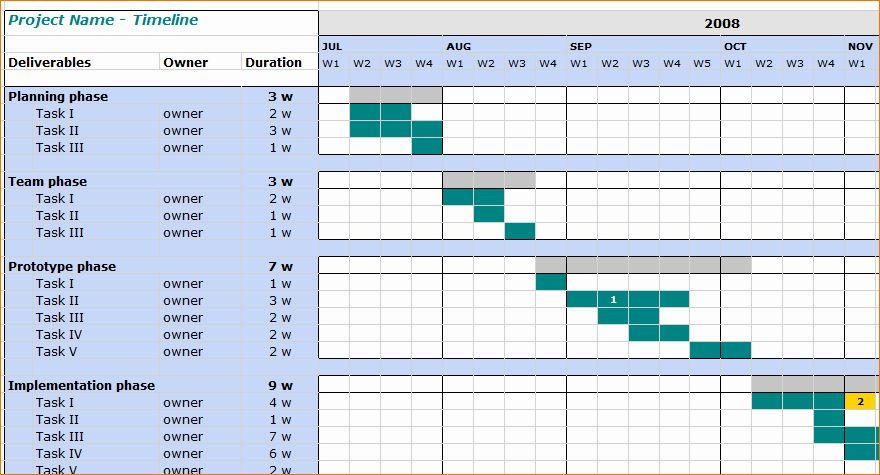 Project Management Charts In Excel Luxury Download E Page Project Manager Excel Template