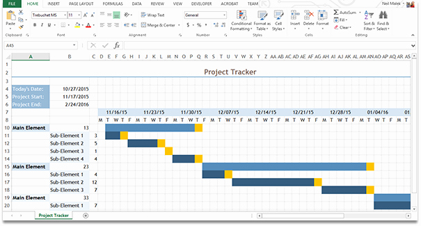 Project Management Charts In Excel Luxury This Able is A Sample Gantt Chart Created In