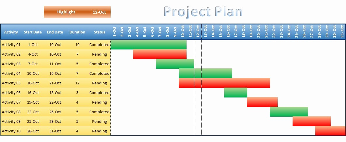 Project Management Charts In Excel New Project Plan Gantt Chart In Excel Pk An Excel Expert