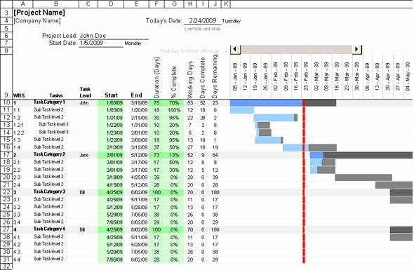 Project Management Charts In Excel Unique Gantt Chart Excel Simple Gantt Chart