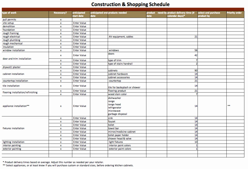 Project Management Schedule Template Excel Awesome Construction Schedule Template Excel Free Download