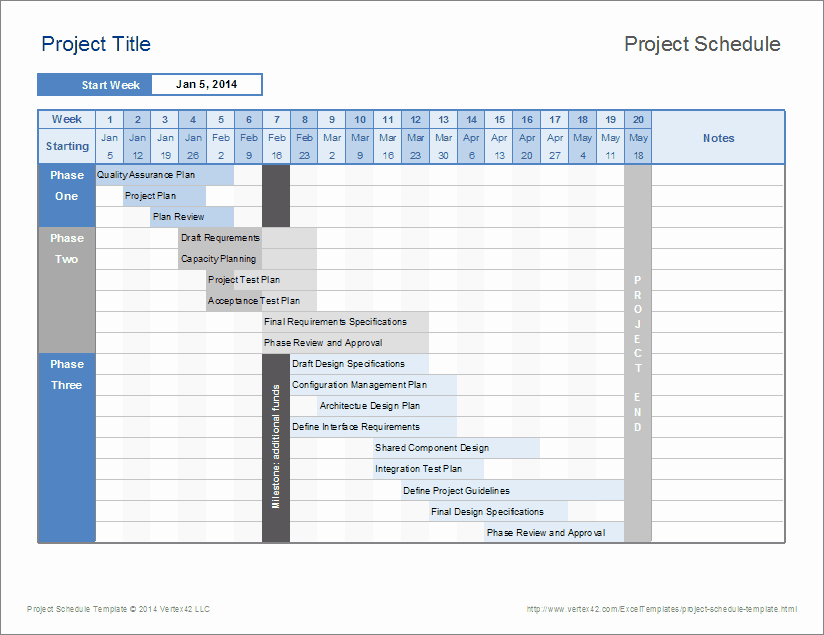Project Management Schedule Template Excel Fresh Project Schedule Template