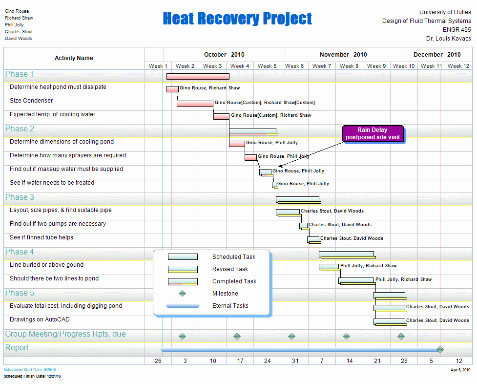 Project Management Schedule Template Excel Lovely Free Project Management Templates for Construction