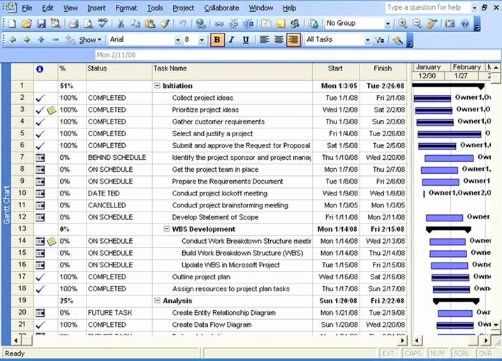 Project Management Schedule Template Excel Lovely Get Project Plan Template Excel Exceltemple