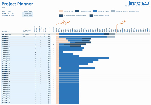 Project Management Schedule Template Excel Luxury Simple Project Planner for Excel
