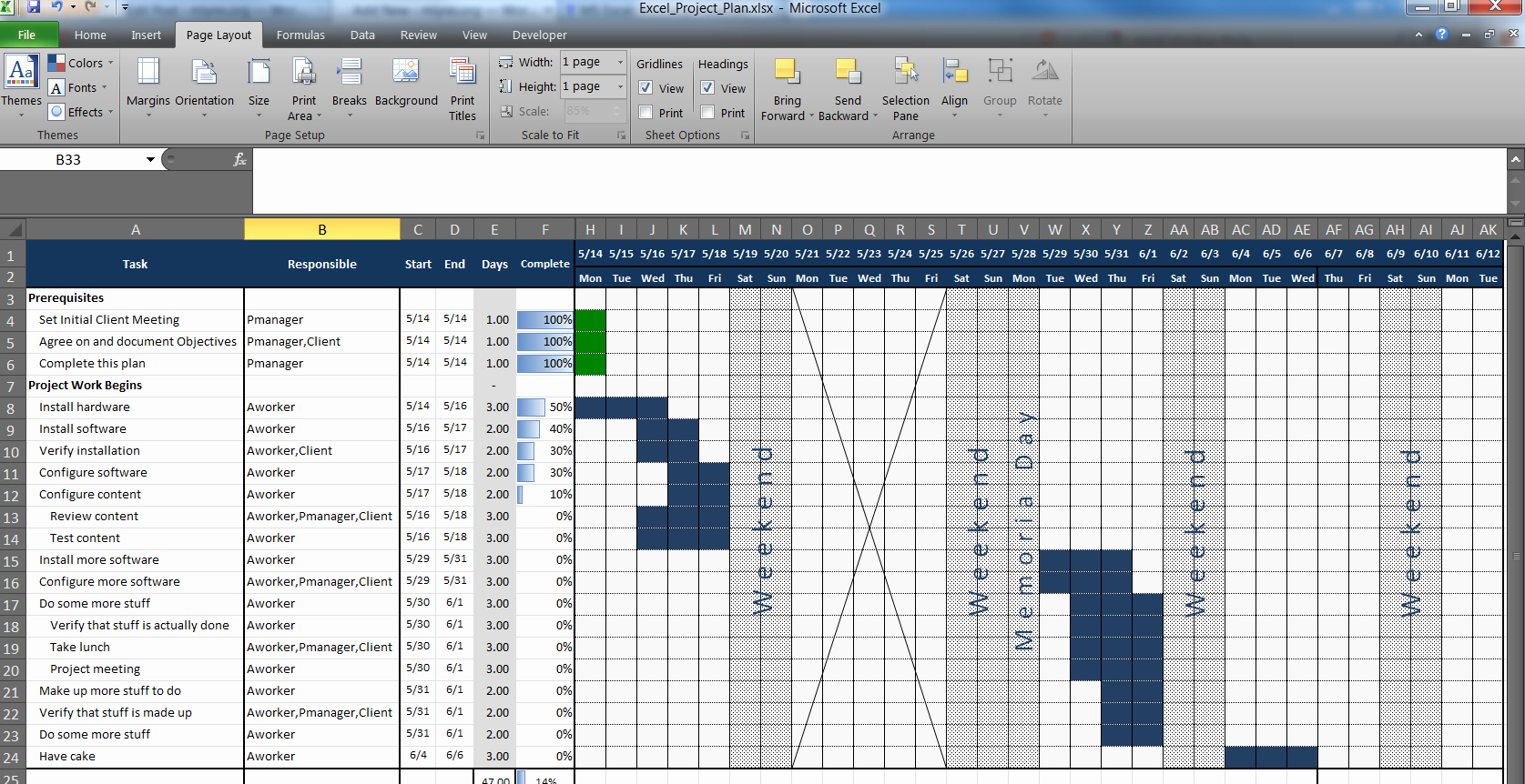 Project Management Spreadsheet Template Excel Beautiful Project Resource Planning Template Excel Freeagement