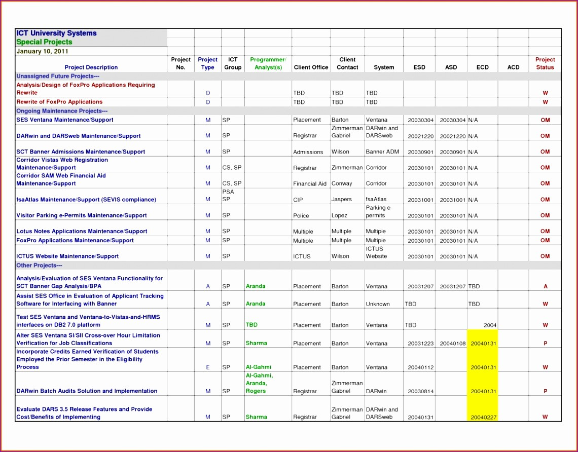 Project Management Spreadsheet Template Excel Elegant 6 Free Excel Project Management Tracking Templates