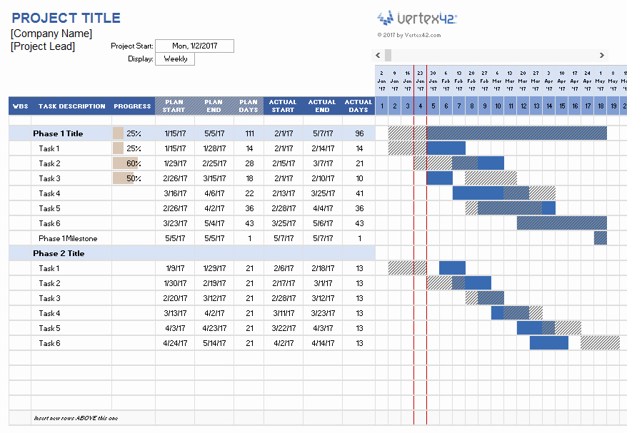 Project Management Spreadsheet Template Excel Inspirational Project Management Templates