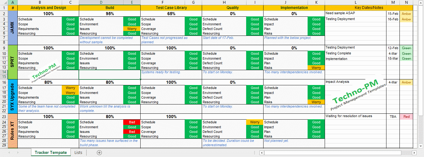 Project Management Spreadsheet Template Free Awesome Multiple Project Tracking Excel Template Download Free