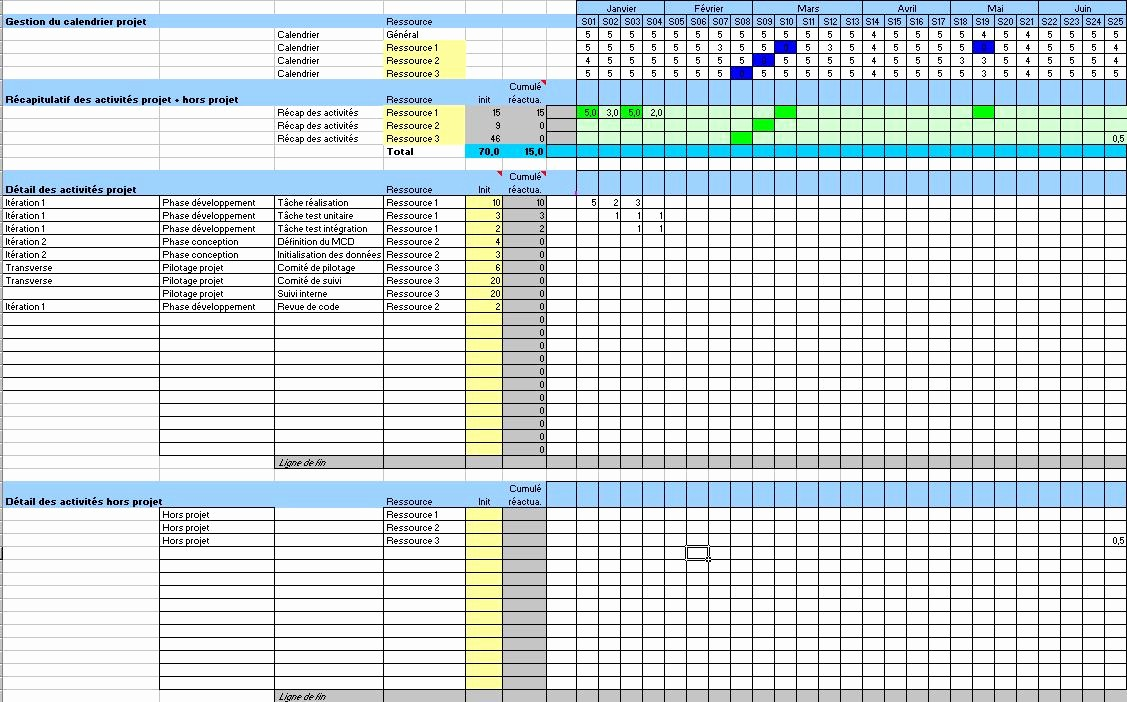 Project Management Spreadsheet Template Free Inspirational Excel Project Management Template