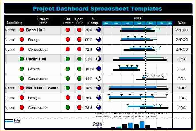 Project Management Spreadsheet Template Free Lovely 5 Free Excel Project Management Tracking Templates