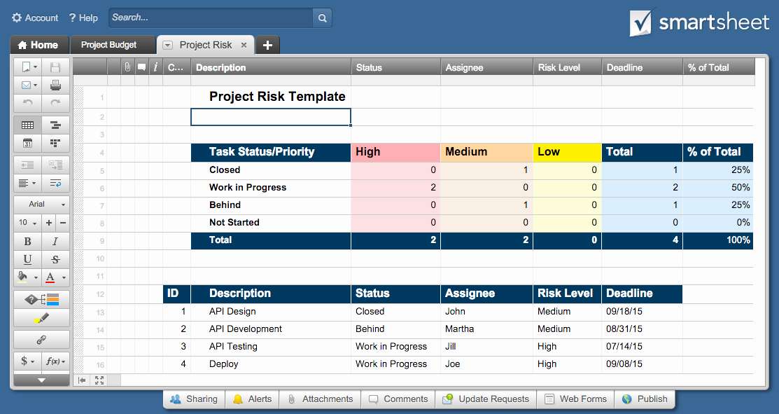 Project Management Spreadsheet Template Free New Free Excel Project Management Templates
