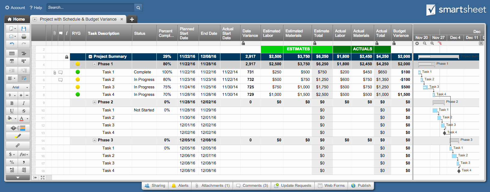 Project Management Spreadsheet Template Free Unique Free Excel Project Management Templates