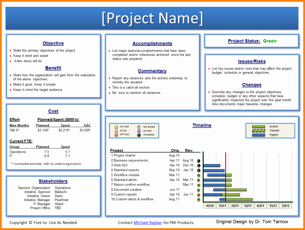 Project Management Status Report Example Awesome Project Management Status Report Template to Pin