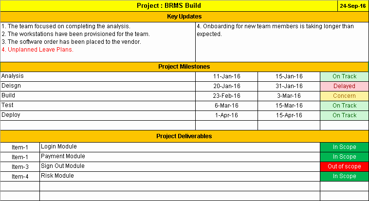 Project Management Status Report Example Best Of E Page Project Status Report Template A Weekly Status