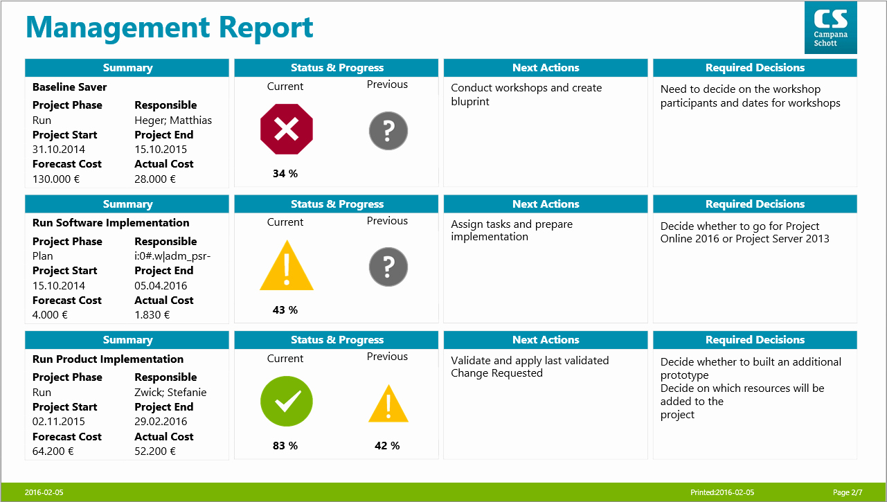 Project Management Status Report Example New You Re Looking for A Project Status Report software