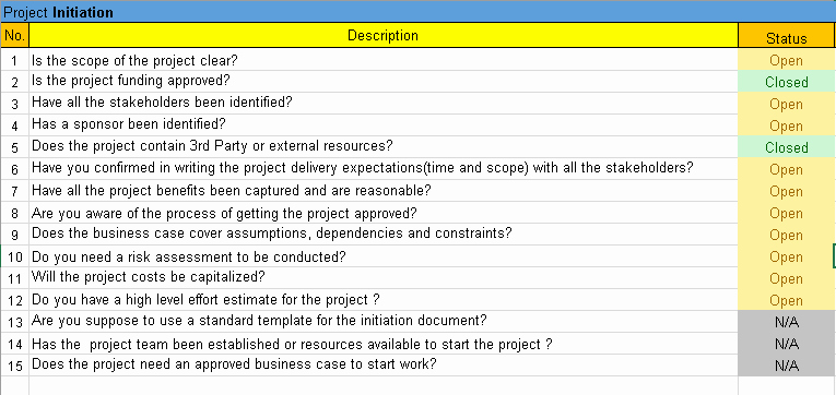 Project Management Template Excel Free Awesome Project Management Checklist Excel Template Free
