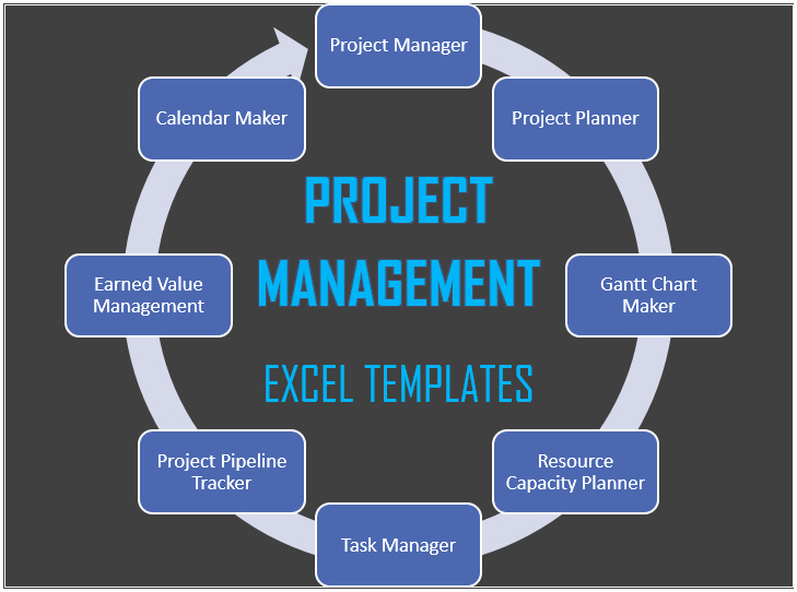 Project Management Template Excel Free Luxury Excel Templates Excel Templates for Sales forecasting