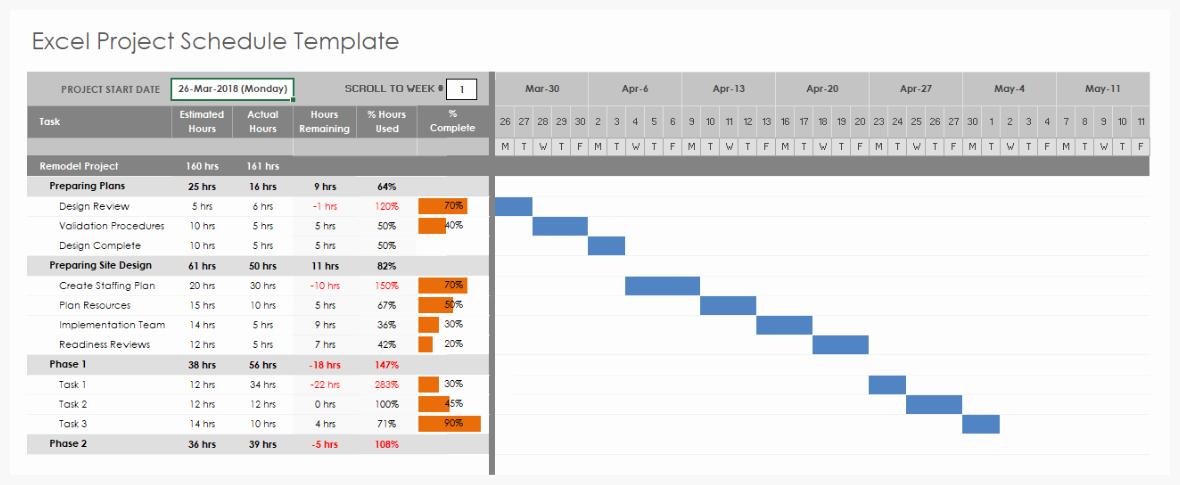 Project Management Templates In Excel Fresh Excel Pour La Gestion De Projet