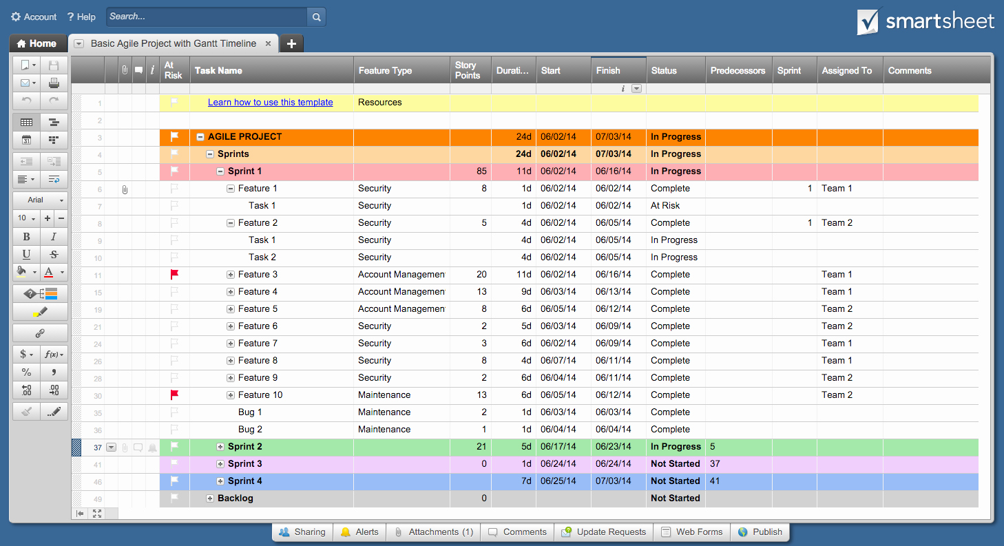 Project Management Templates In Excel Fresh Free Excel Project Management Templates