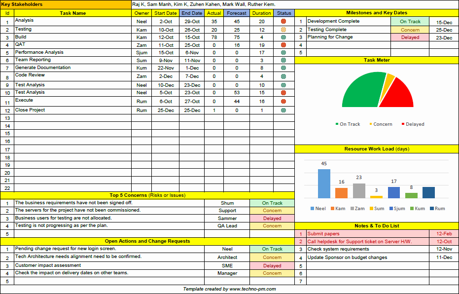 Project Management Templates In Excel Luxury E Page Project Manager Excel Template Free Download