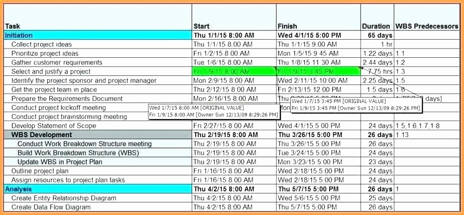 Project Management Time Tracking Excel Awesome Project Plan Template Excel Spreadsheet Implementation