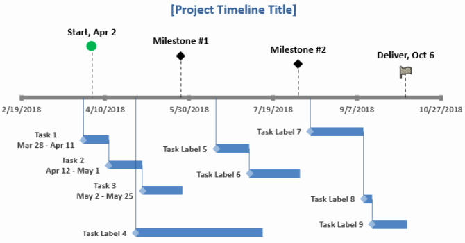 Project Management Time Tracking Excel Best Of 10 Useful Excel Project Management Templates for Tracking