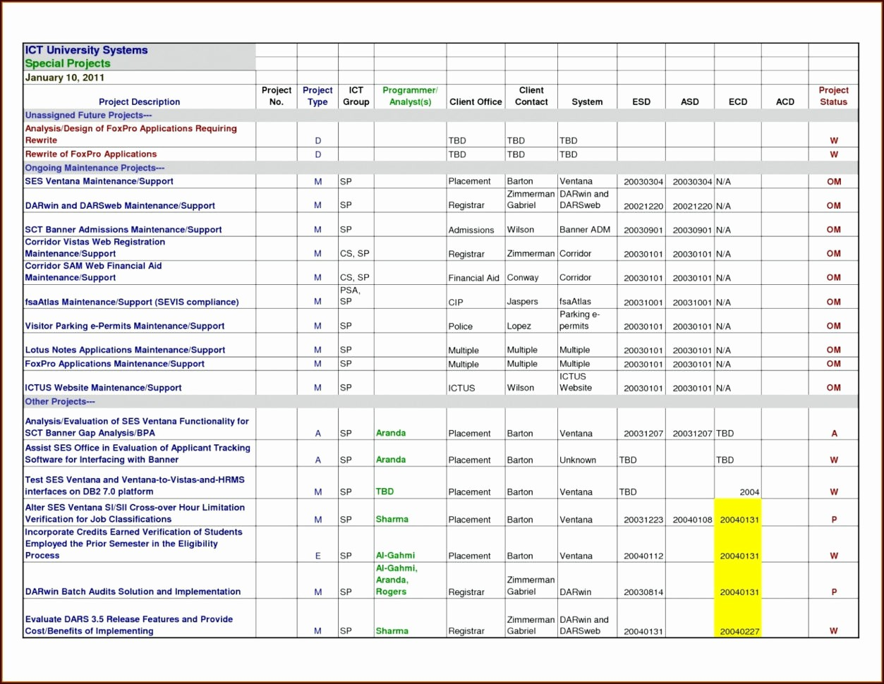 Project Management Time Tracking Excel Elegant Free Excel Project Management Tracking Templates – Excel