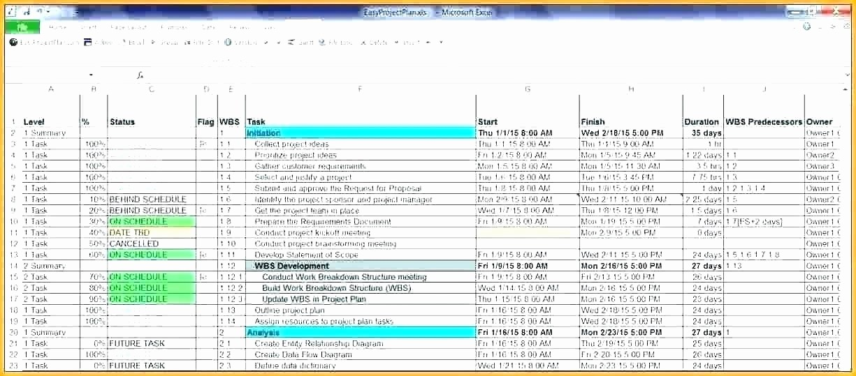 Project Management Time Tracking Excel Elegant Project Tracker Excel Template Time Tracking Excel Time