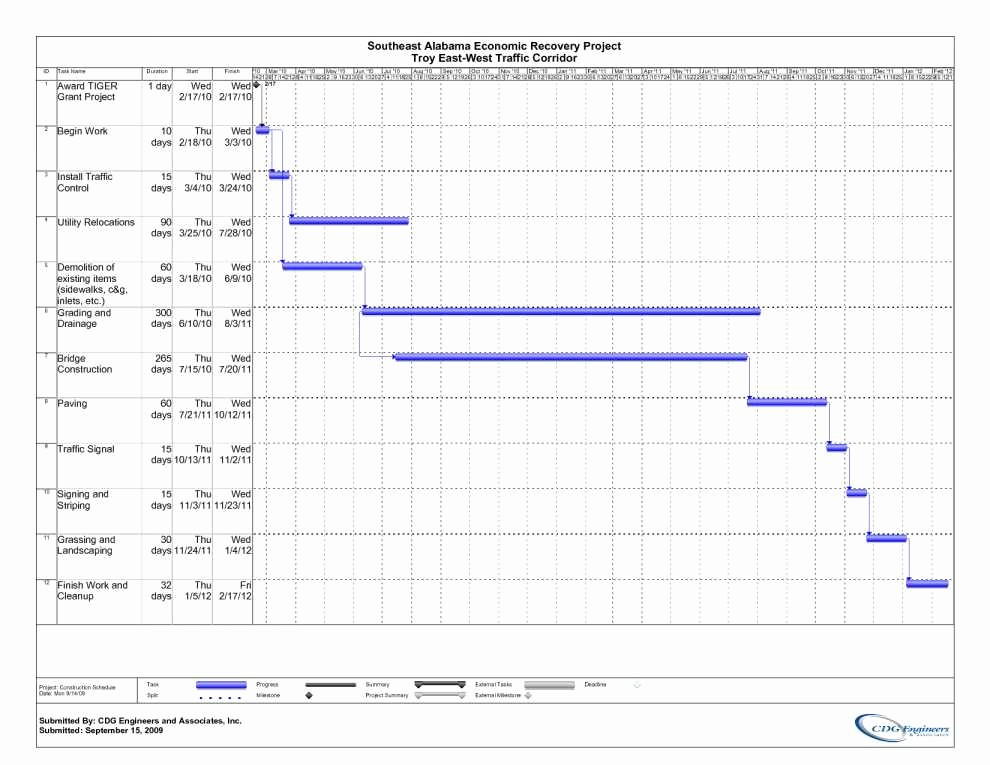 Project Management Time Tracking Excel Inspirational Excel Templates for Construction Project Management
