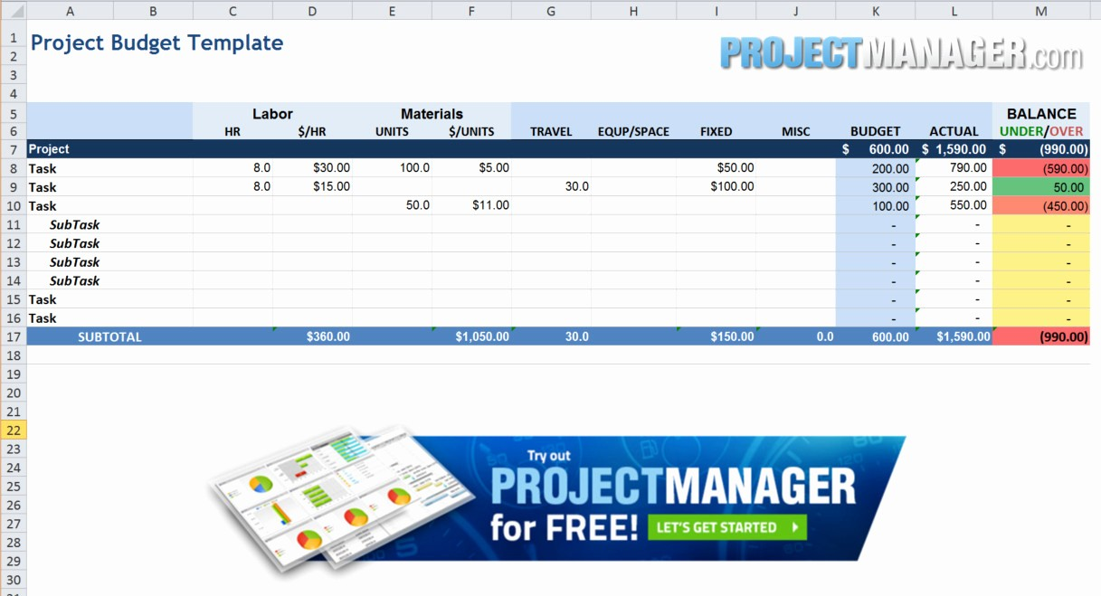 Project Management Time Tracking Excel Inspirational Guide to Excel Project Management Projectmanager