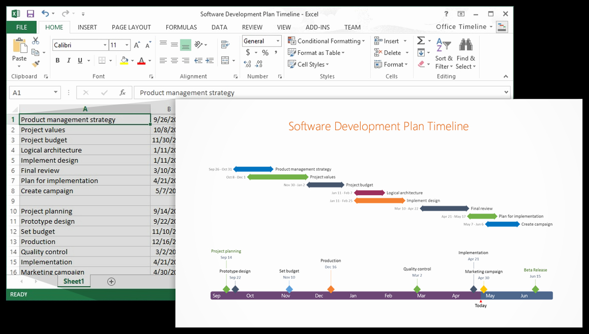 Project Management Time Tracking Excel Inspirational Using Excel for Project Management